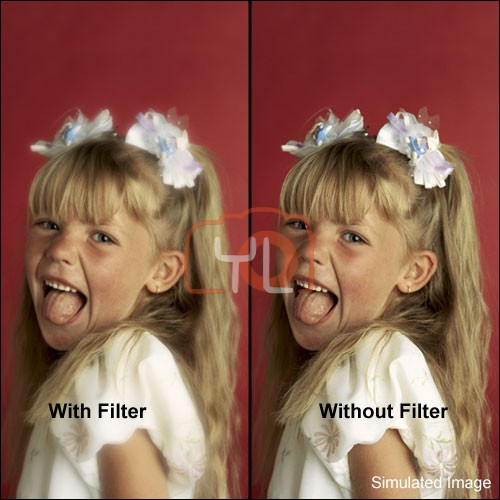 Nikon 77mm Soft Focus Filter
